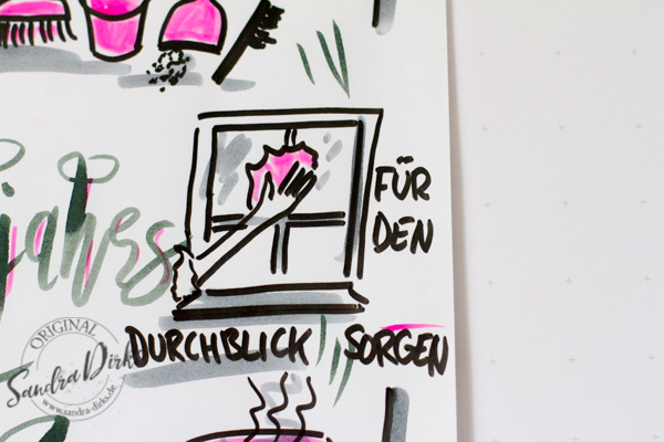 Sandra Dirks - Mini - Flipchartkurs Frühjahrsputz Details 4