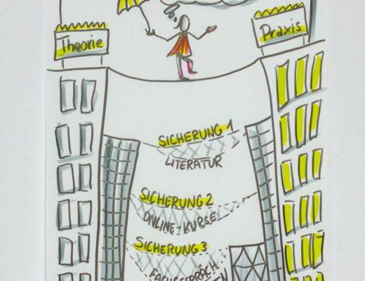 Sandra Dirks - Mini - Flipchartkurs Seiltänzerin Titelbild
