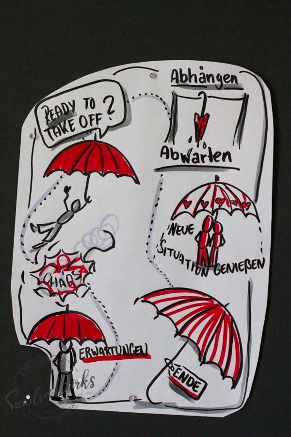 Sandra Dirks - Mini - Flipchartkurs Regenschirm Titelbild