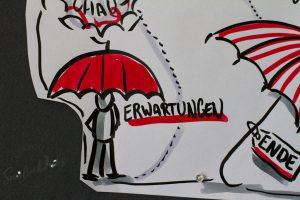 Sandra Dirks - Mini - Flipchartkurs Regenschirm Detail