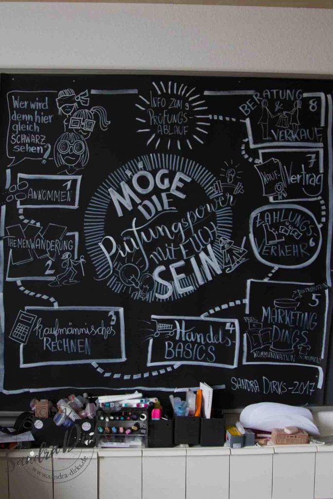 Sandra Dirks - Titelplakat fürs Seminar 2