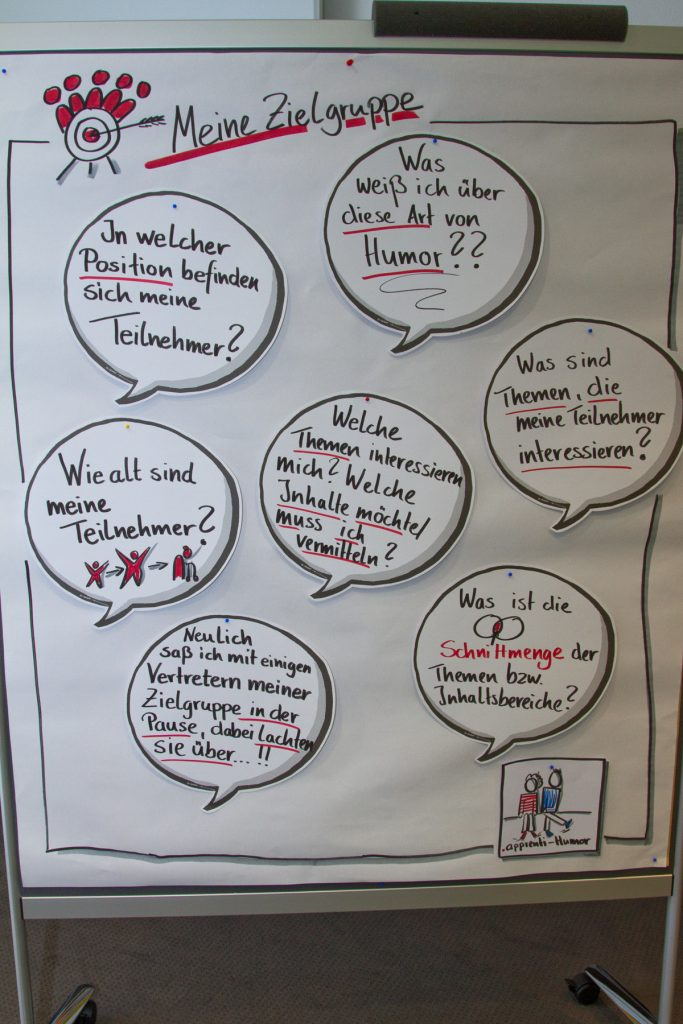 Sandra Dirks - Zielgruppenanalyse im Humorkochbuch