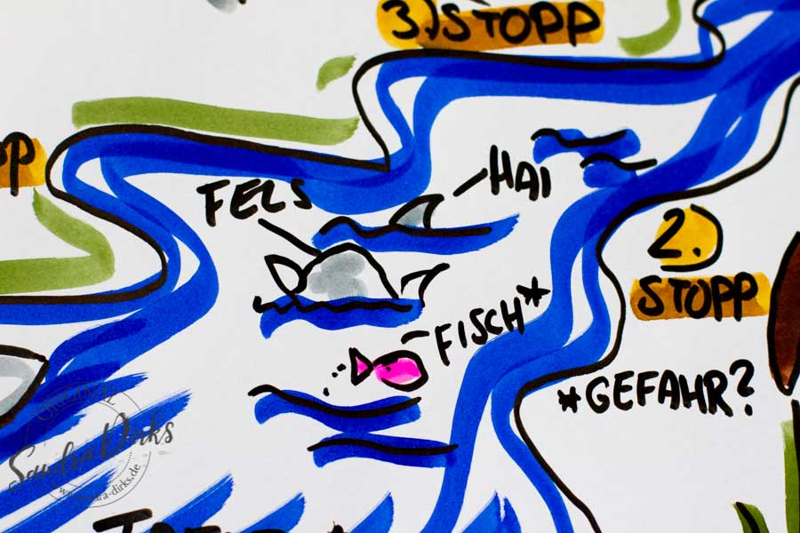 Sandra Dirks - FlipchartFriday Stehpaddlerin Flusslauf