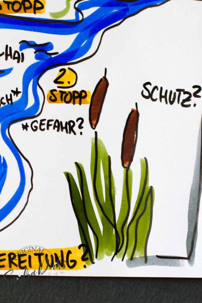 Sandra Dirks - FlipchartFriday Stehpaddlerin Schilf