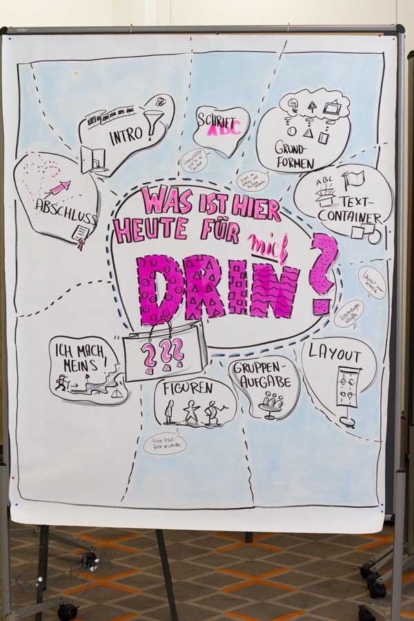 Sandra Dirks - Stiftvisite - das Visualisierungstraining in Braunschweig Ablaufplan, das große Bild