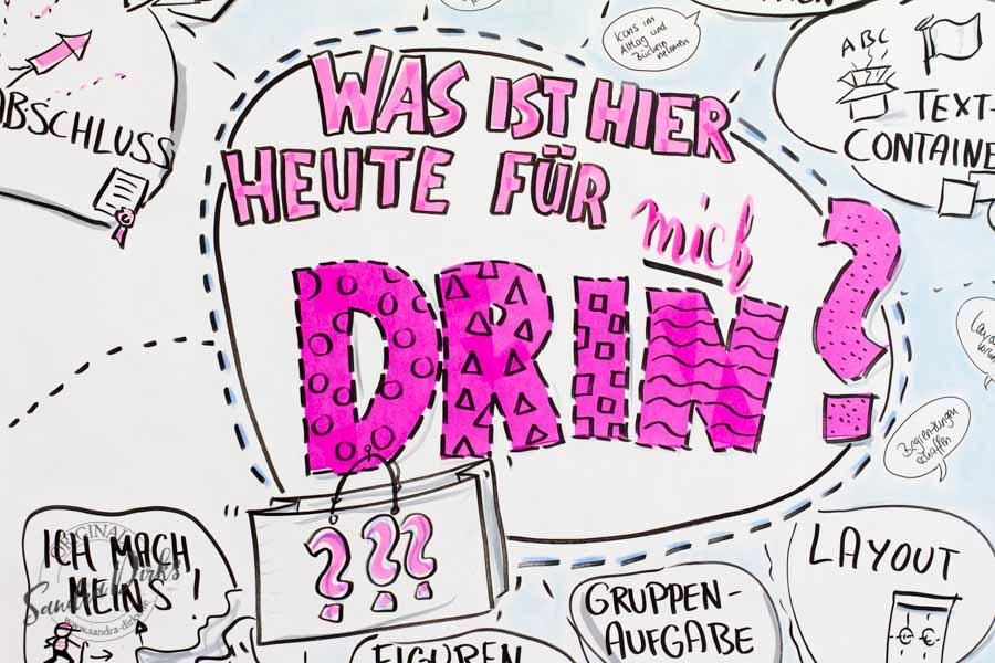 Sandra Dirks - Stiftvisite - das Visualisierungstraining in Braunschweig Ablaufplan, das große Bild Detail 2