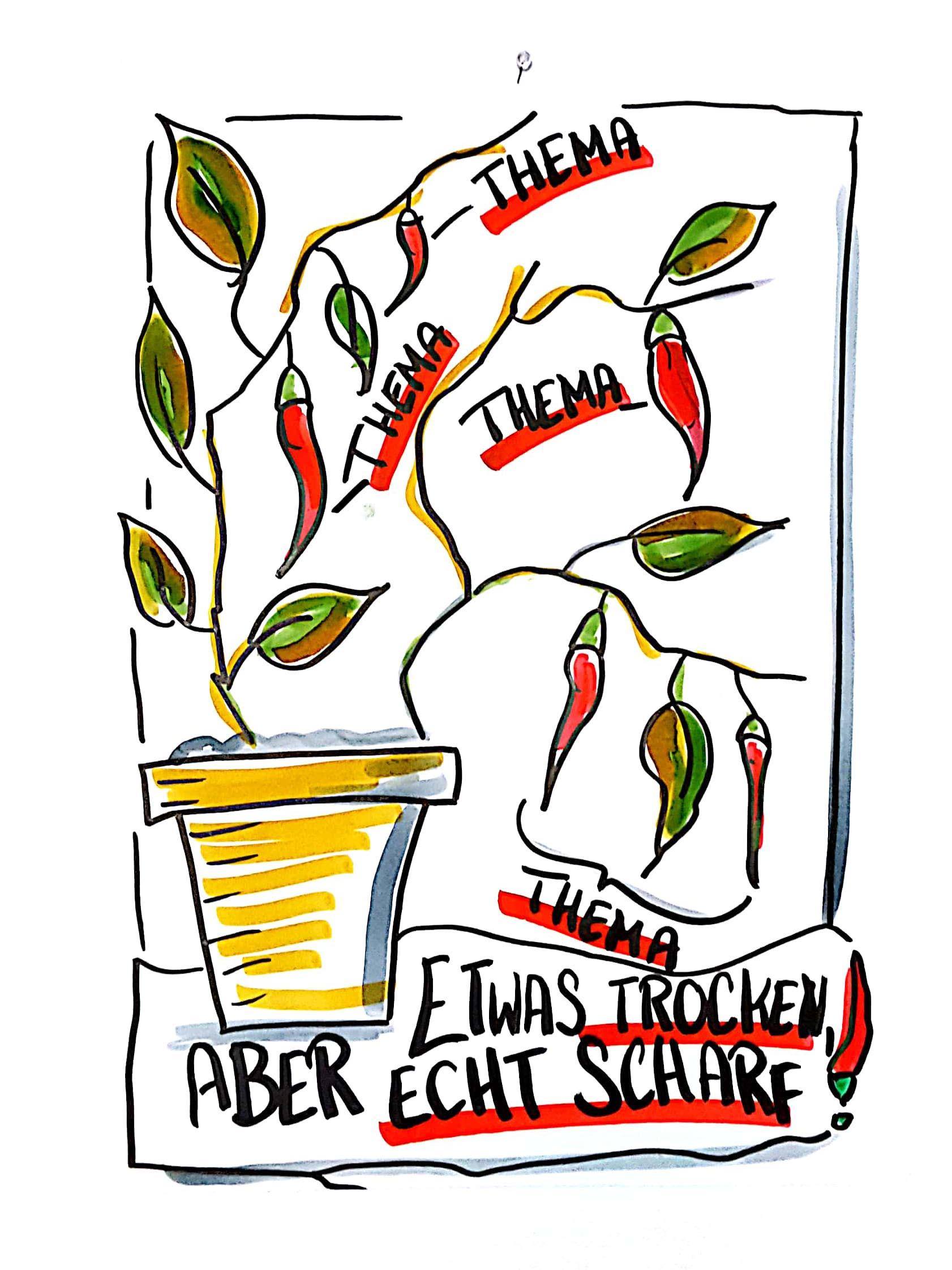 Sandra Dirks - Mini - Flipchartkurs Chili-Pflanze