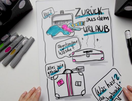Sandra Dirks - Mini - Flipchartkurs Reisekoffer
