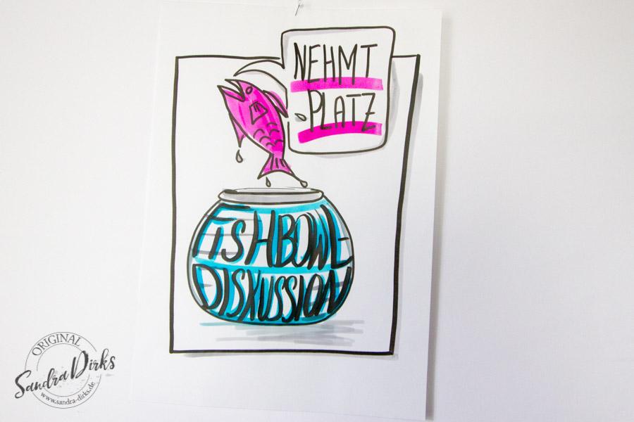 Sandra Dirks - Flipchart zur Fishbowl-Methode