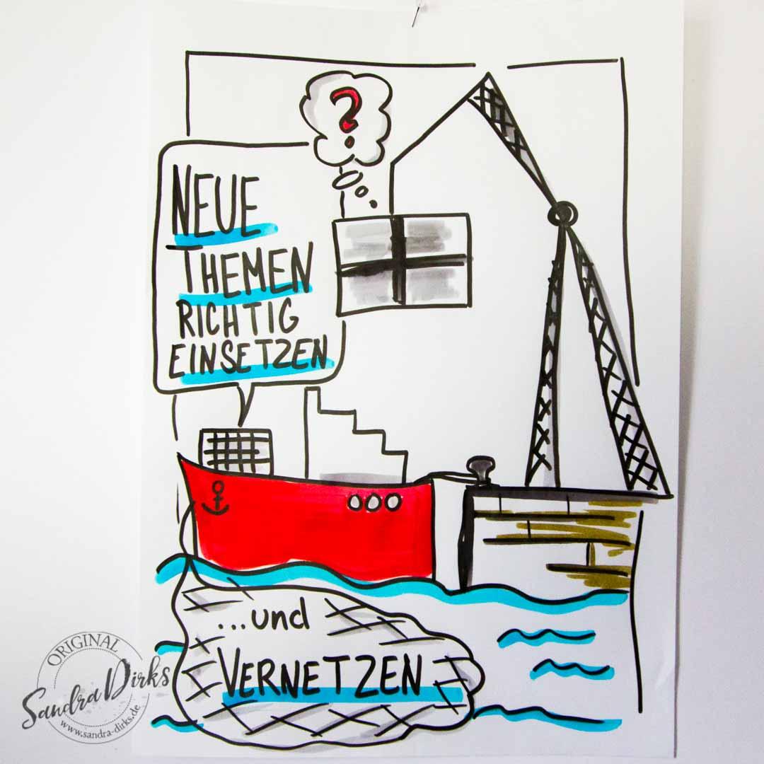 Sandra Dirks - Mini - Flipchartkurs Schiff im Hafen