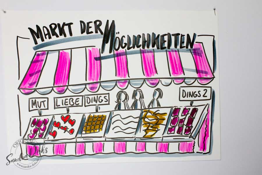 Sandra Dirks - Mini - Flipchartkurs Marktstand