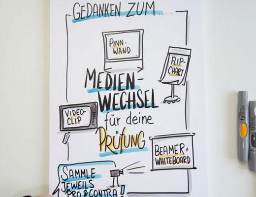 Sandra Dirks - Mini - Flipchartkurs - Zeichne Präsentationsmedien auf dein Flipchart