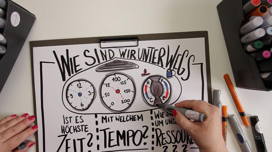 Sandra Dirks - Mini - Flipchartkurs - So zeichnest du einen Tacho auf dein Flipchart
