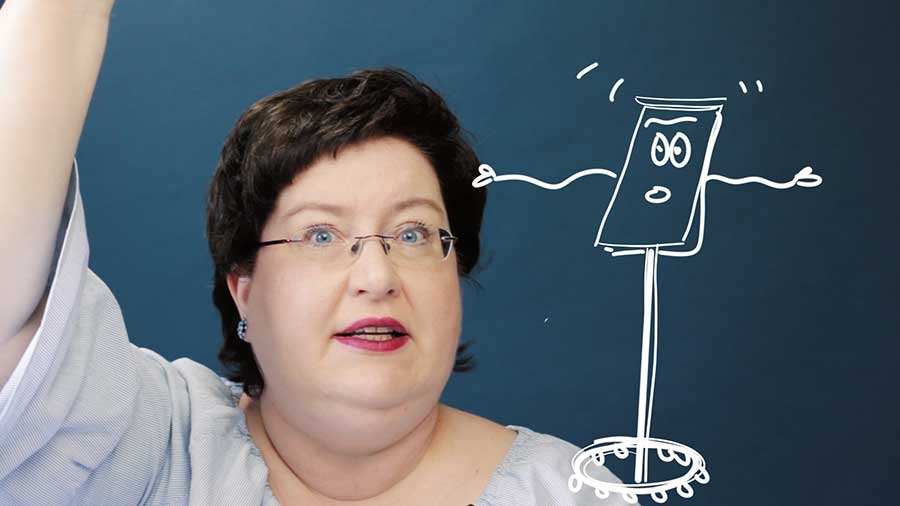 Sandra Dirks - Dein Flipchart im Einkaufszentrum aufstellen und schick aussehen lassen