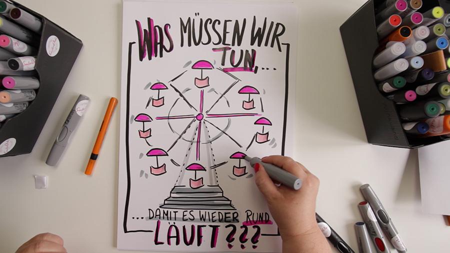 Sandra Dirks - Mini - Flipchartkurs - So zeichnest du ein Riesenrad auf dein Flipchart