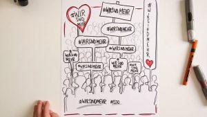 Sandra Dirks - Mini - Flipchartkurs - So zeichnest du demonstrierende Menschen auf dein Flipchart