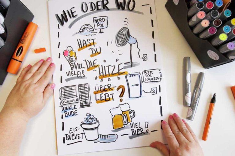 Sandra Dirks - Mini - Flipchartkurs - So zeichnest du erfolgreiche Ideen bei Hitzewelle auf dein Flipchart