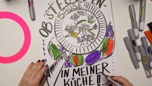 Sandra Dirks - Mini - Flipchartkurs - So zeichnest du Obstfliegen auf dein Flipchart