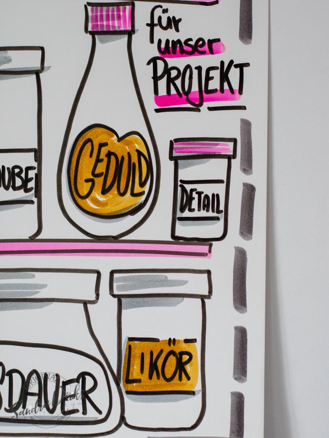 Sandra Dirks - Mini - Flipchartkurs - So zeichnest du Marmeladengläser auf dein Flipchart