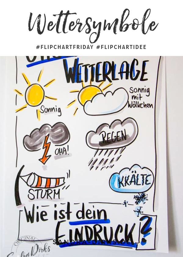 Sandra Dirks - FlipchartFriday - Mini- Flipchartkurs Wetterlage