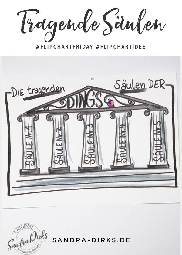 Sandra Dirks - FlipchartFriday - Mini- Flipchartkurs Die Säulen