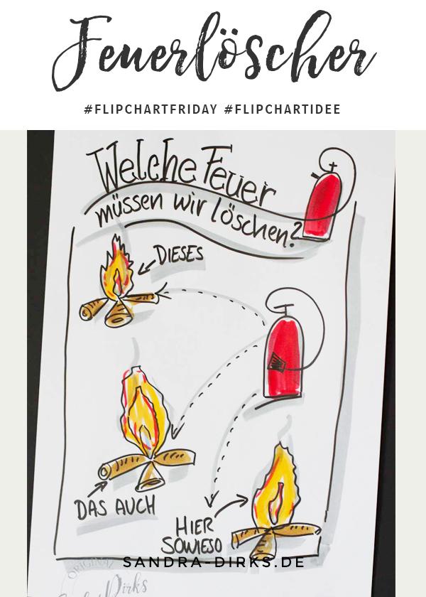 Sandra Dirks - FlipchartFriday - Mini- Flipchartkurs Feuerlöscher