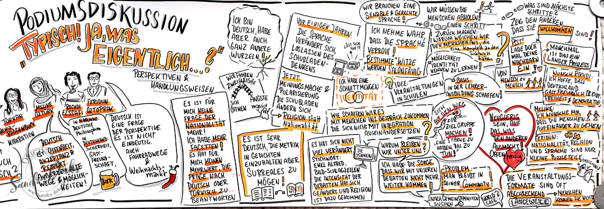 Sandra Dirks - Graphic Recording - Typisch deutsch