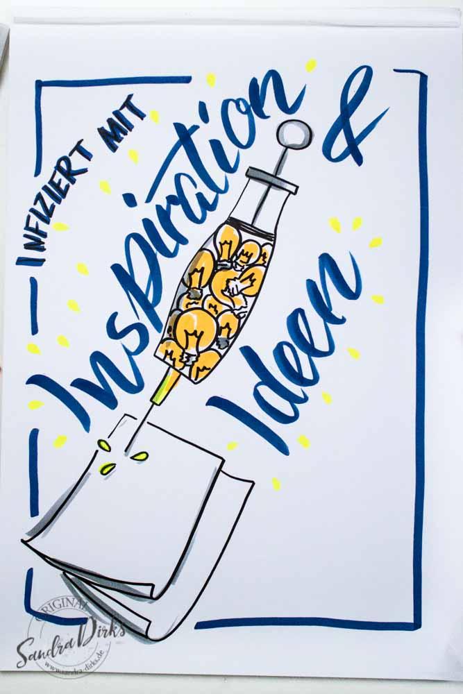 Sandra Dirks - Mini - Flipchartkurs - So zeichnest du eine Spritze mit Ideen und Inspiration auf dein Flipchart