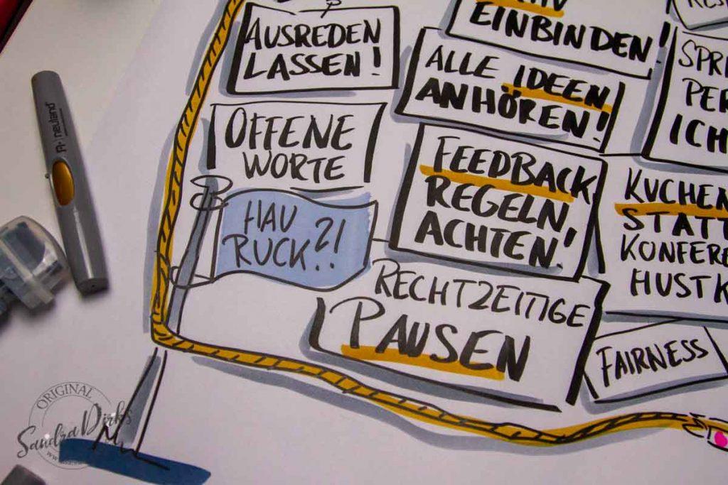 Sandra Dirks - Mini - Flipchartkurs - So zeichnest du Menschen, die an einem Strang ziehen - Hau Ruck!