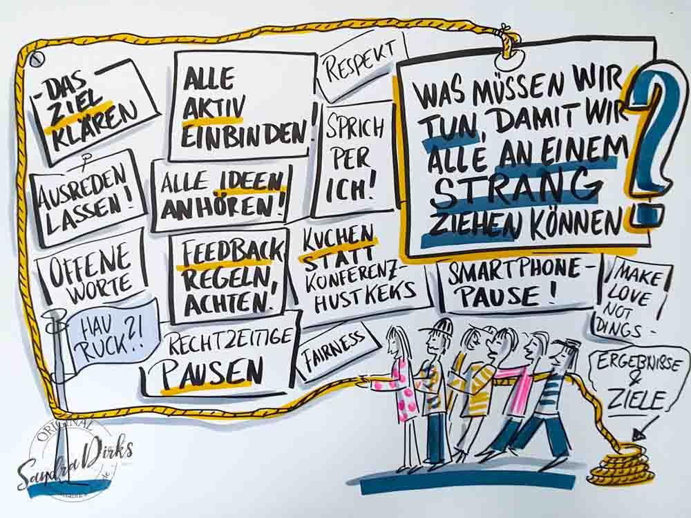 Sandra Dirks - Mini - Flipchartkurs - So zeichnest du Menschen, die an einem Strang ziehen