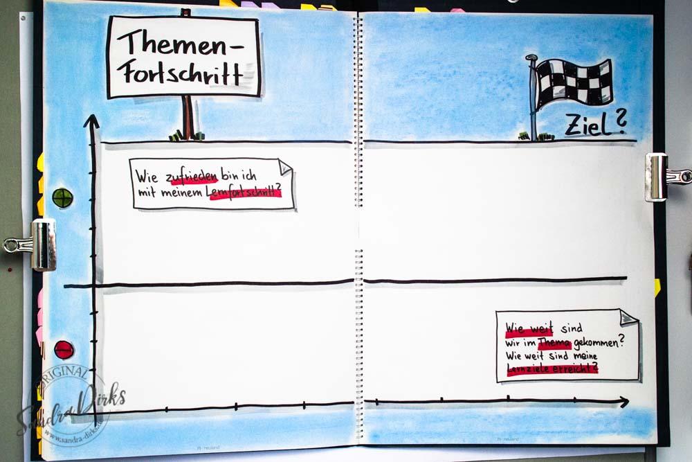 Sandra Dirks - Analogtools im Online-Workshop - Das Projektbuch von Neuland