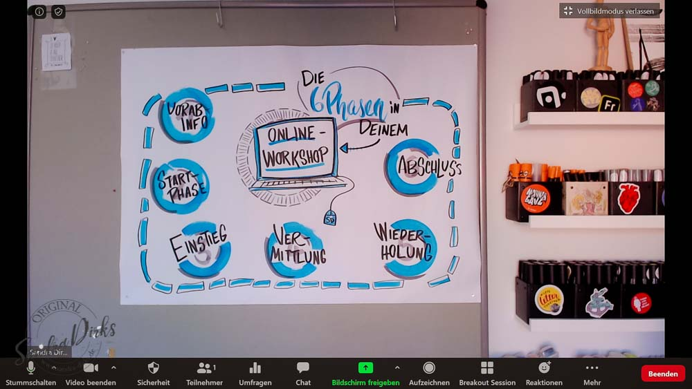 Sandra Dirks - Flipcharts im Online-Workshop einsetzen