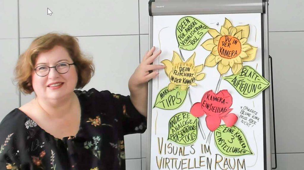 Sandra Dirks - Analoge Tools für dein Onlinetraining hier: Instacards
