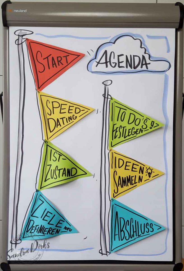 Sandra Dirks - Analoge Tools für dein Onlinetraining hier: Instacards die gebastelte Agenda mit frischem Wind
