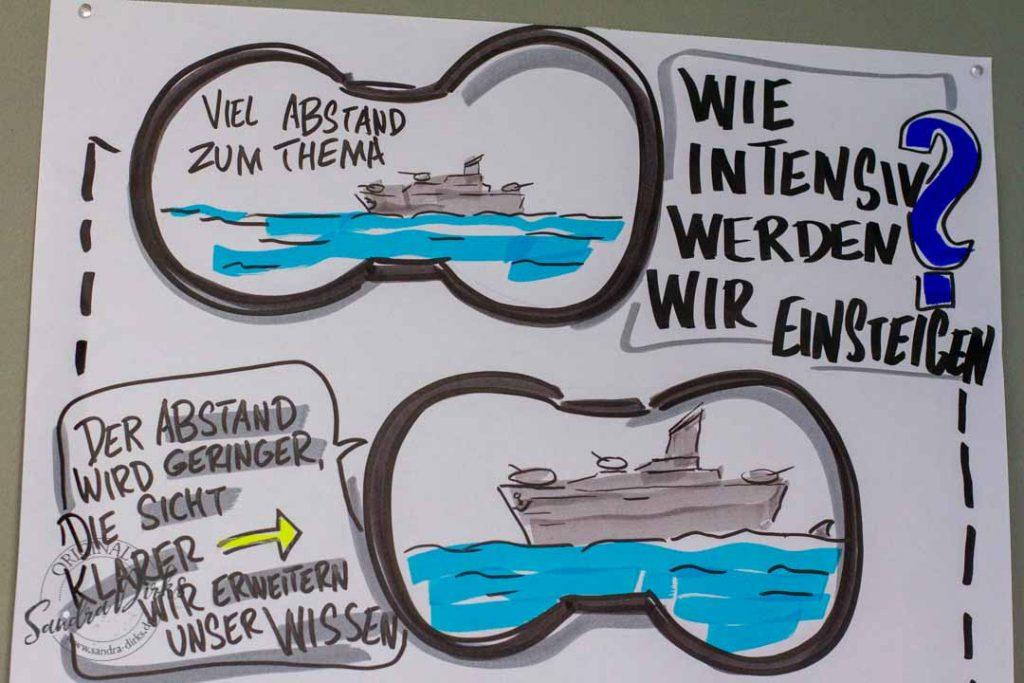 Sandra Dirks - Mini - Flipchartkurs - So zeichnest du den Blick durch ein Fernrohr Details 1