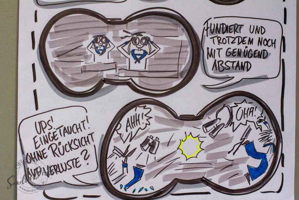 Sandra Dirks - Mini - Flipchartkurs - So zeichnest du den Blick durch ein Fernrohr Details 2