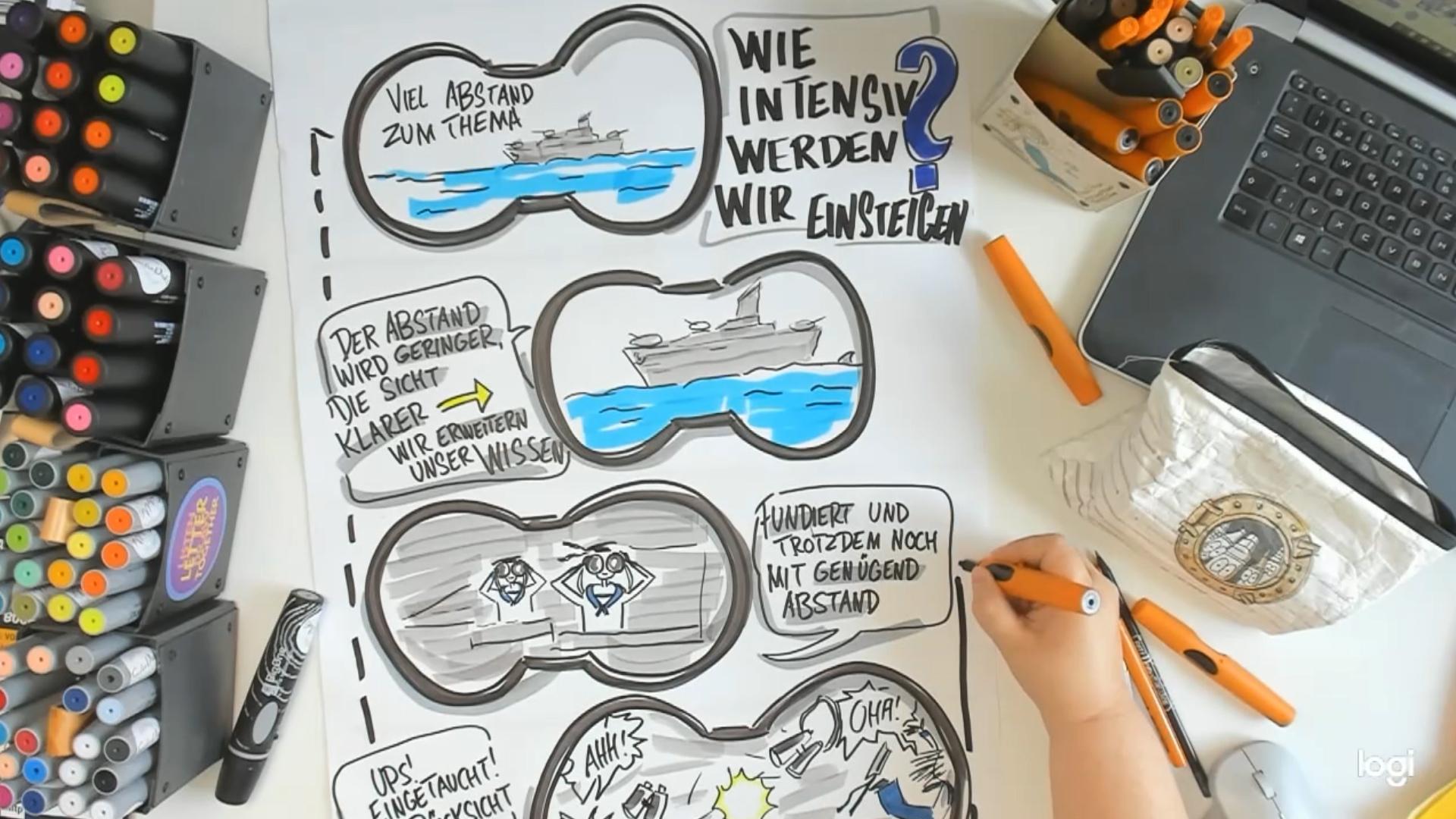 Sandra Dirks - Mini - Flipchartkurs - So zeichnest du den Blick durch ein Fernrohr