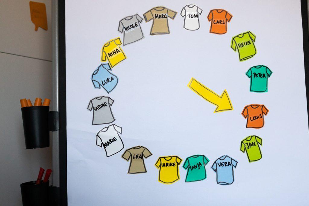 Sandra Dirks - estatics in T-Shirt-Form als visuelle Teilnehmerliste nutzen