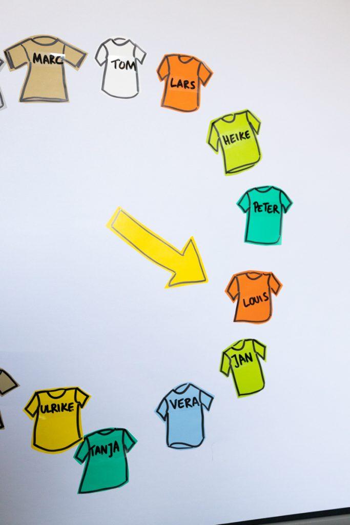 Sandra Dirks - estatics in T-Shirt-Form als visuelle Teilnehmerliste nutzen im Kreis