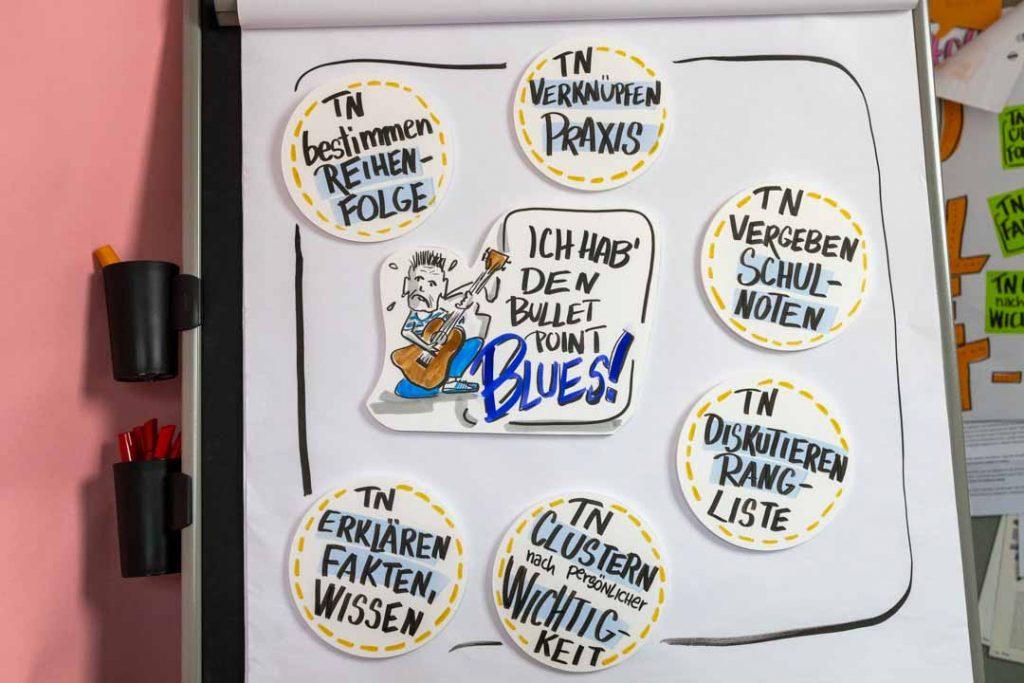 Sandra Dirks - Bullet Point Blues - Methodenideen Flipchart Titelbild